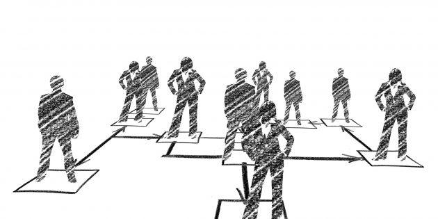 systemdynamische organisationsberatung